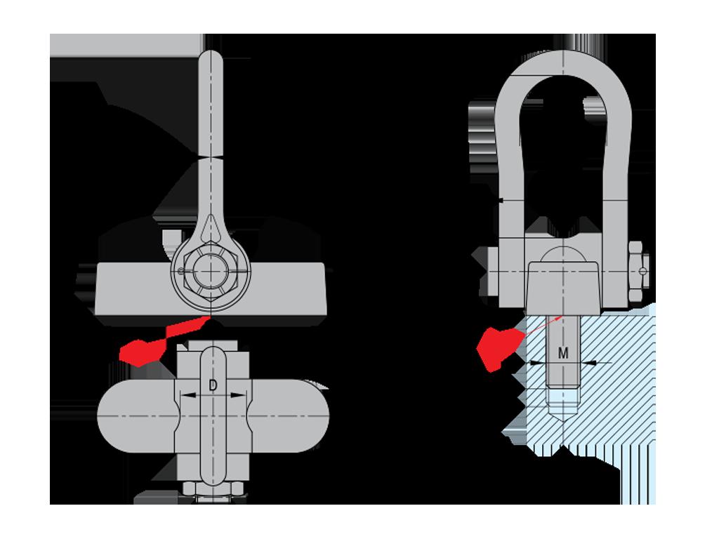 bullone di sollevamento con doppia articolazione CSS