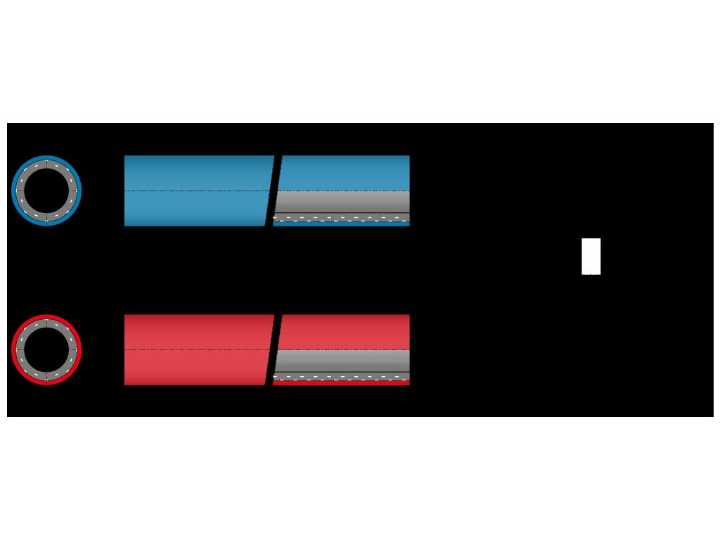 tubo TUBO