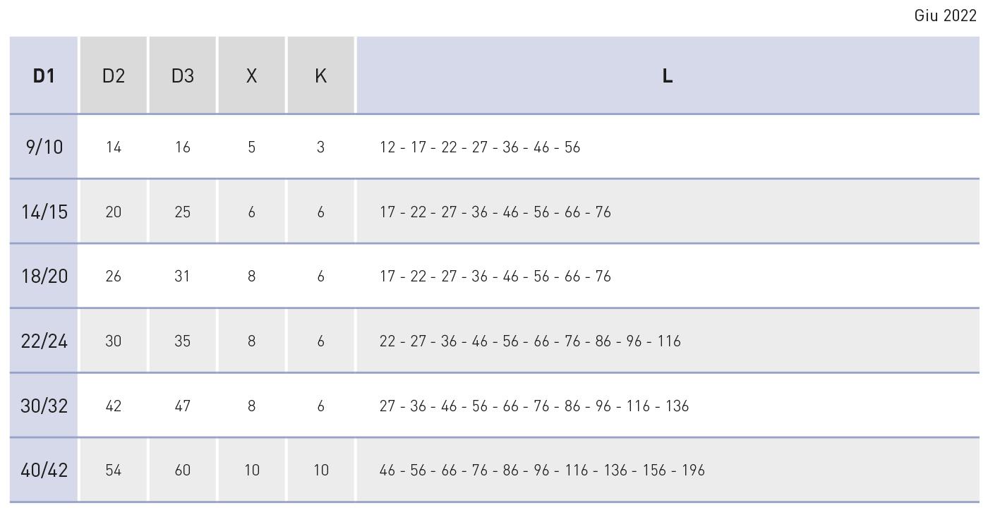 tabella bussola guida spallata bronzo europea T10B