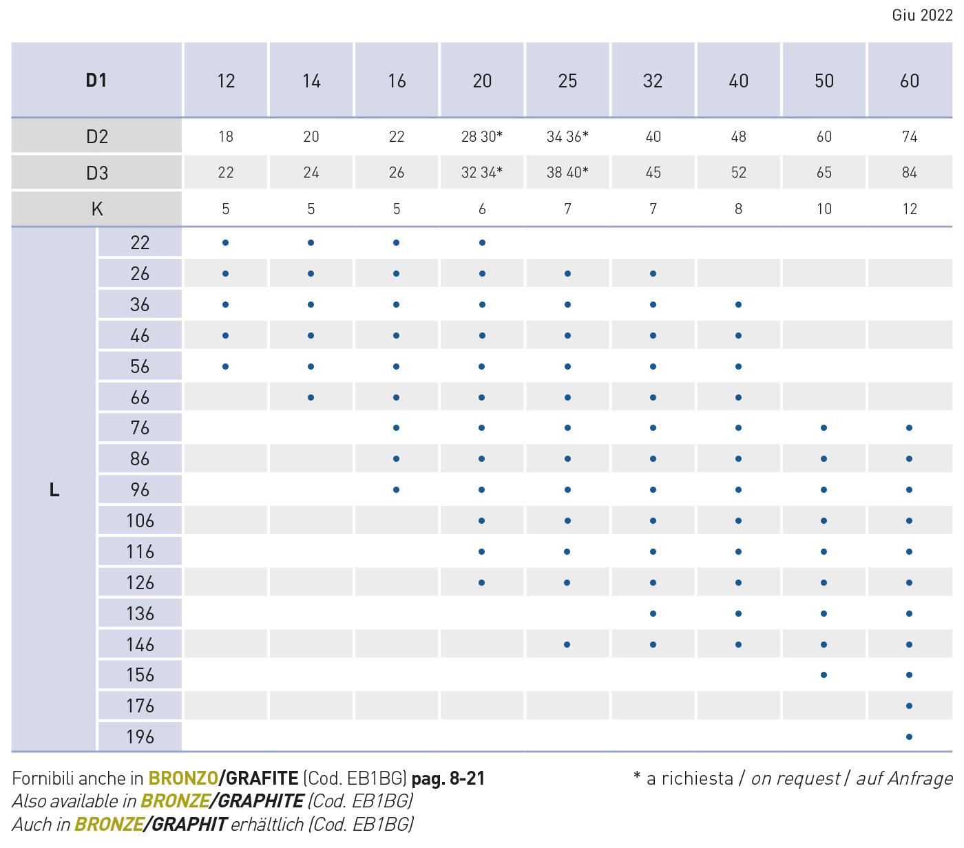 tabella bussola guida bronzo integrale EB1B