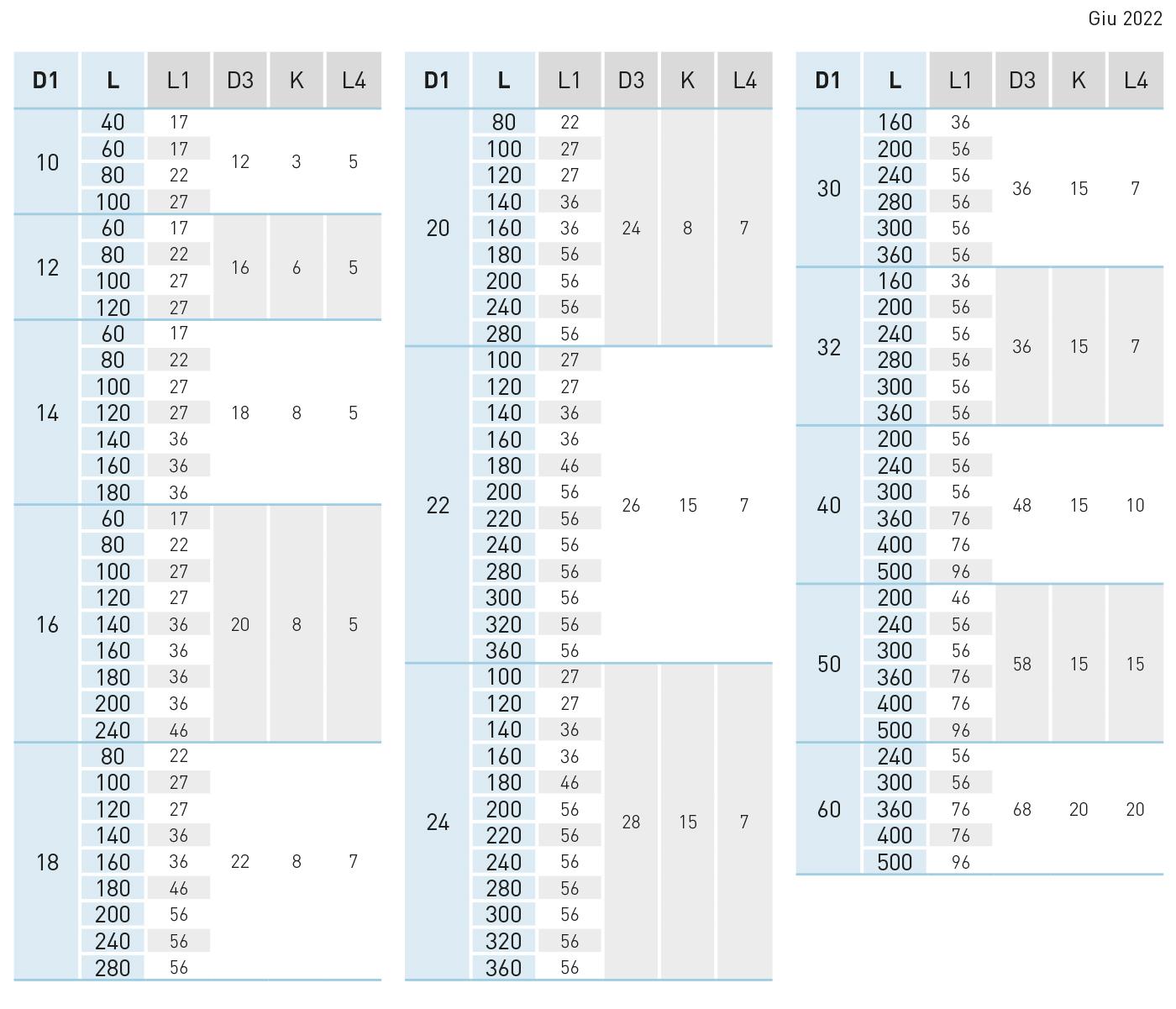 tabella colonna guida un diametro europea T011