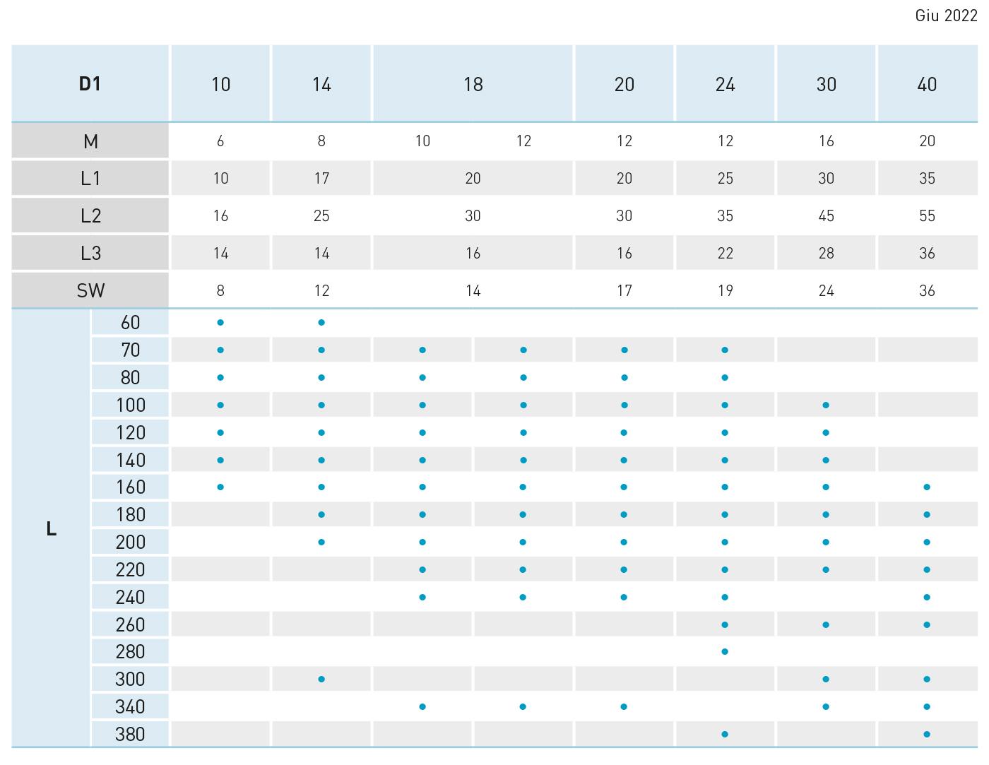 tabella colonna guida per dispositivo di estrazione T50