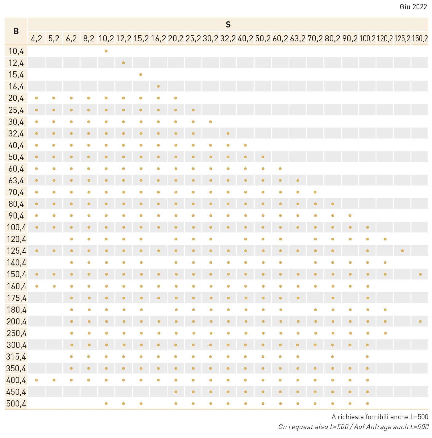tabella piastre 1.1730 P1730