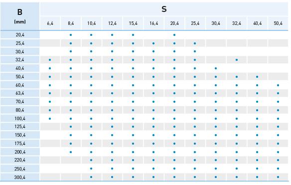 tabella piastre 1.2311 P2311