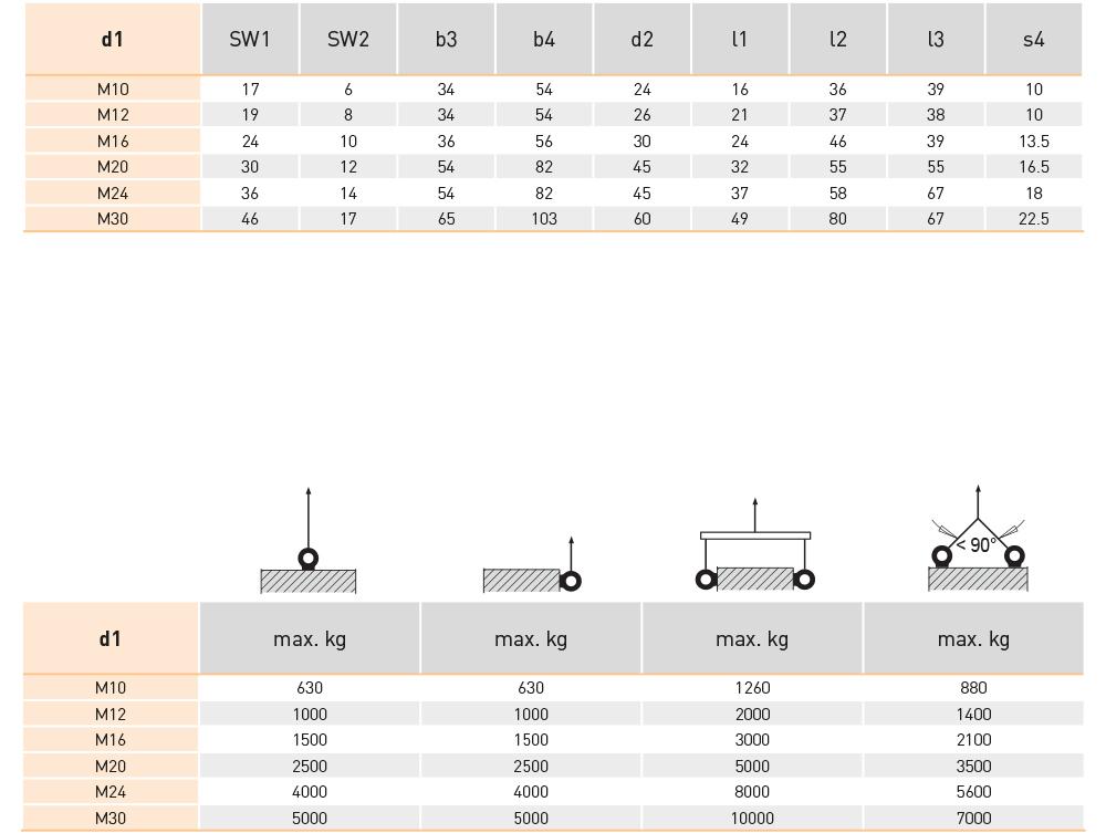 tabella golfare girevole VLBG